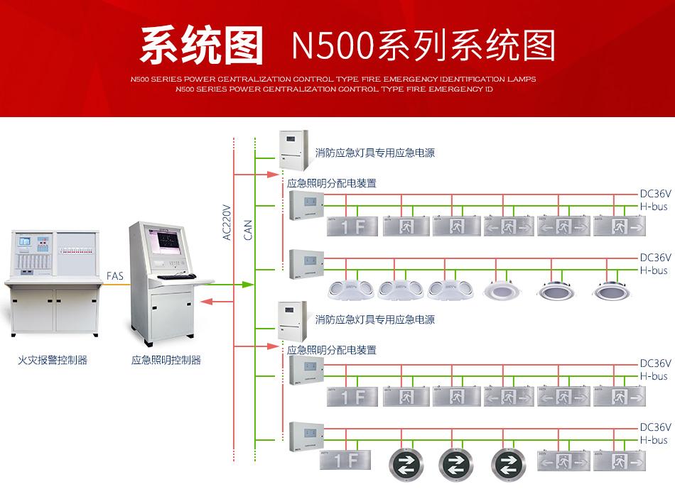 N500系列应急疏散指示灯系统图